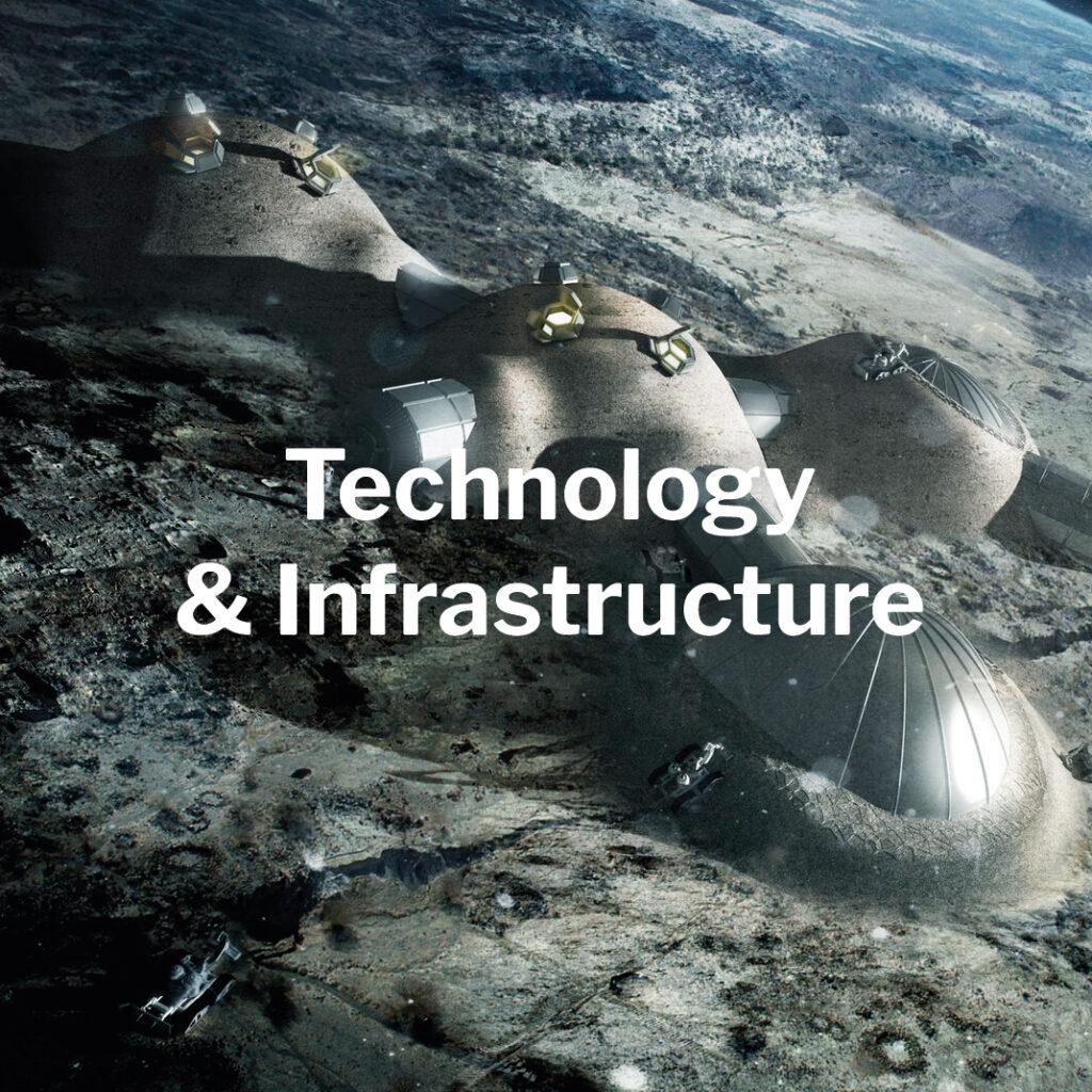 lunar research pillar 3 technology and infrastructure
